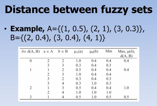 soft-computing-fuzzy-5